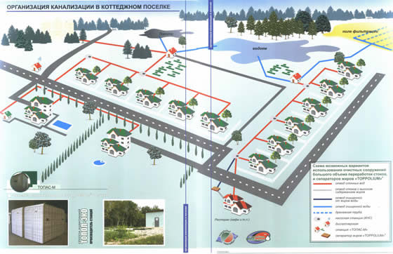 Комлексная канализация коттеджного поселка