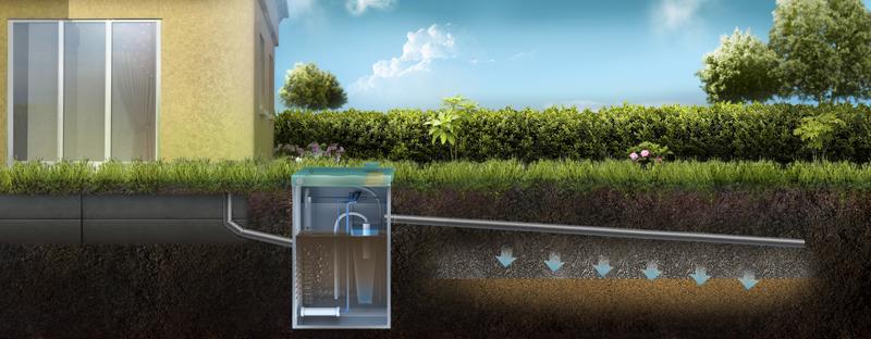 Отвод очищенной воды от Септика ТОПАС на поле фильтрации или в дренаж